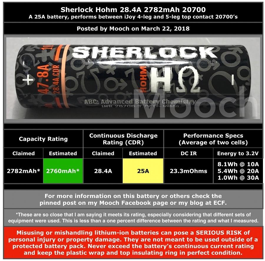 Hohm Tech HOHM 20700 3116 mAh
