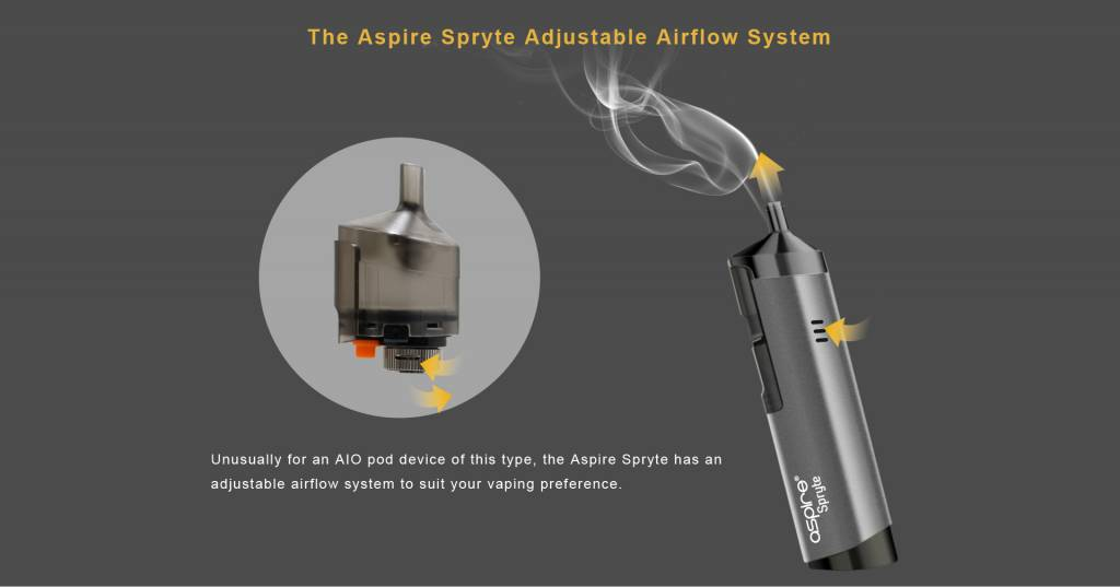 Aspire Aspire Spryte Kit
