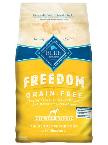 Blue Buffalo Blue Buffalo Freedom Adult Healthy Weight Chicken Recipe Dog Food  24 Lb.