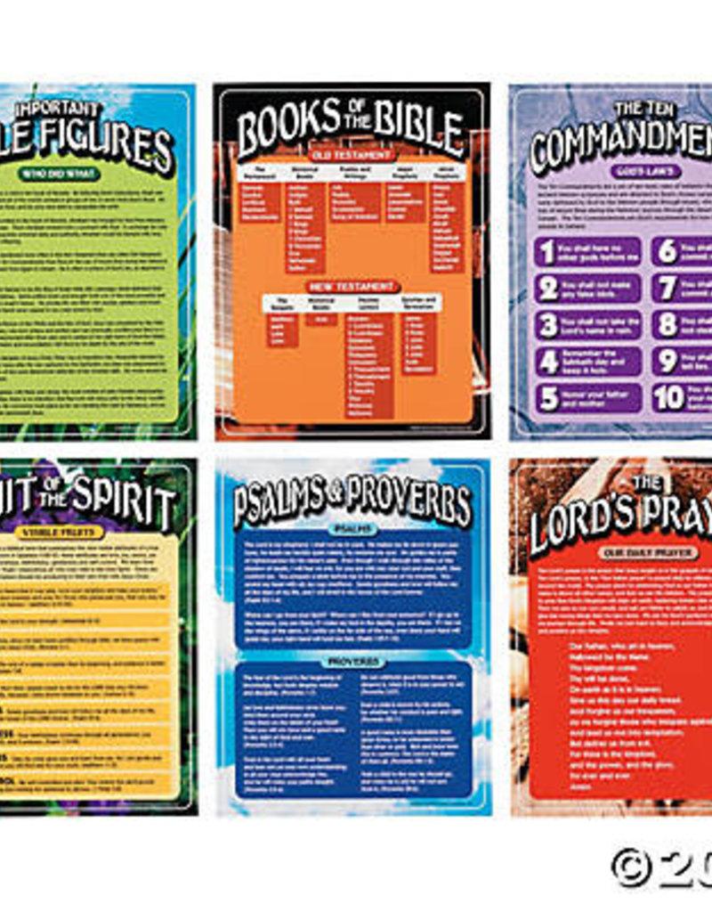 Wall Charts Bible LEARNING- various