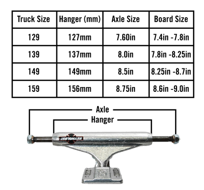 INDEPENDENT TRUCK SIZING CHART