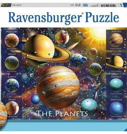 The Planets 100pc