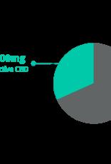 Pet Releaf Pet Releaf CBD Liposome Hemp Oil 1000 (300mg Active CBD)