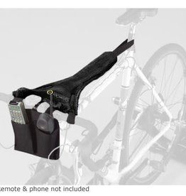 Cycleops, Sweat Guard