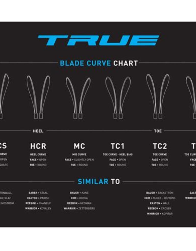 TRUE A5.2SBP SR TC2.5 RH 85