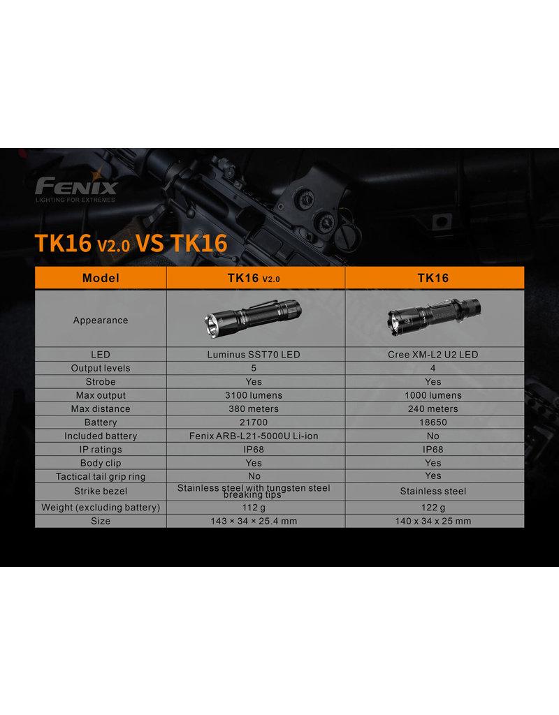 FENIX Lampe de Poche Tactique 3100 Lumens TK-16 V2.0  Fenix