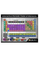 Popar Chart - Interactive Periodic Table of Elements