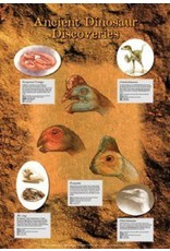 Safari Ltd. Poster - Ancient Dinosaur Discoveries