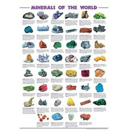 Safari Ltd. Minerals of the World