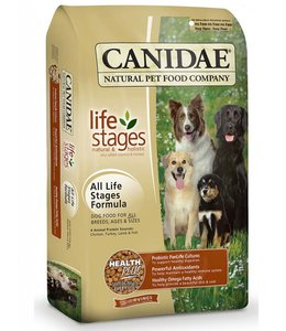 Canidae Dog All Life Stages 15lbs