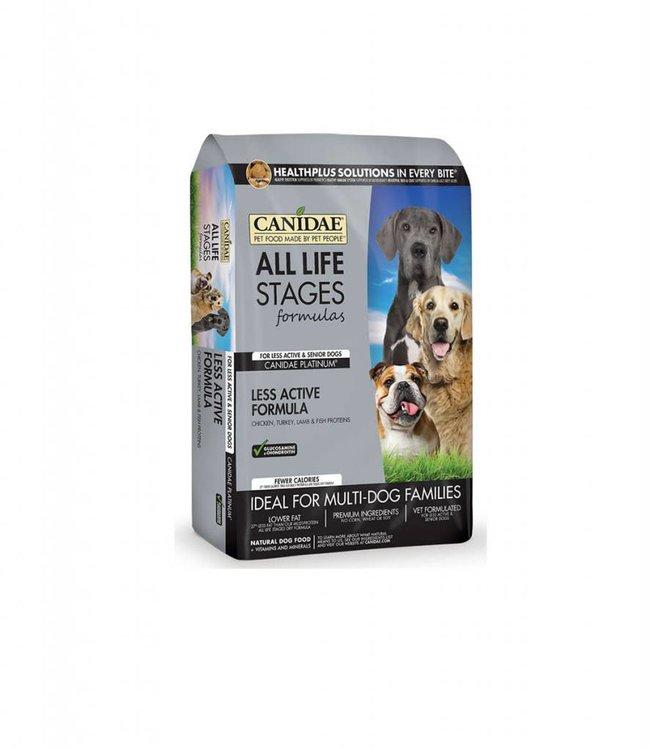 Canidae Dog Reduced Activity & Senior 30lbs