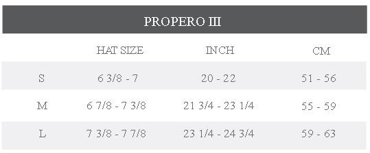 Propero 3 AnGI MIPS