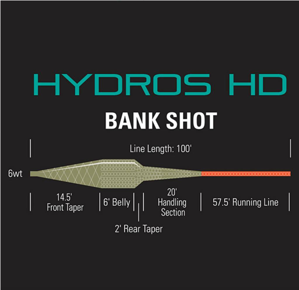 Orvis Hydros Bank Shot Sink Tip Fly Line