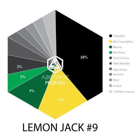 Abstrax Labs Abstrax - Lemon Jack #9 (Hybrid) Terpene Blend 50 g