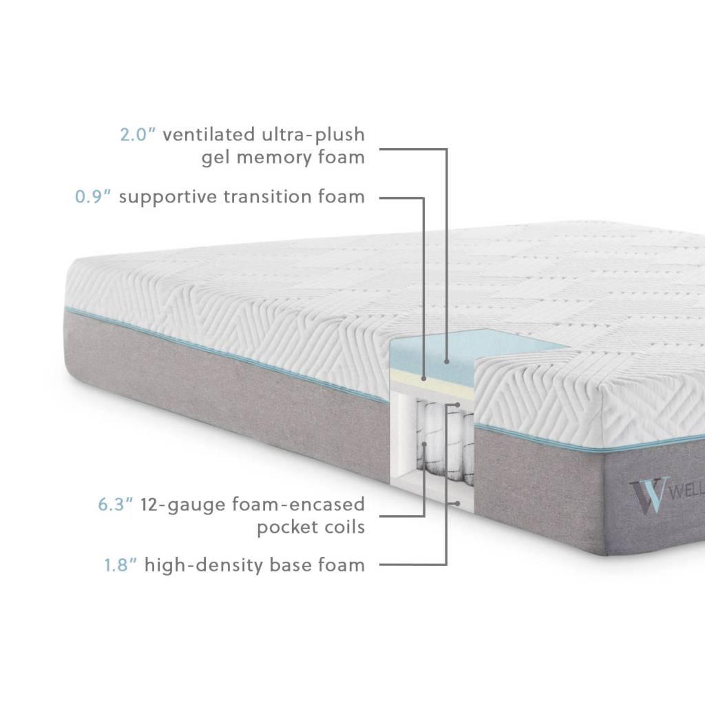 11 gel memory foam hybrid mattress sanctuary home and gift. Black Bedroom Furniture Sets. Home Design Ideas