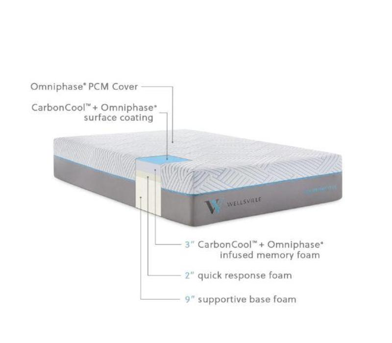 "14"" CarbonCool Mattress"
