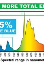 Eye Hortilux Hortilux Super HPS Enhanced Spectrum Bulb, 600 Watt