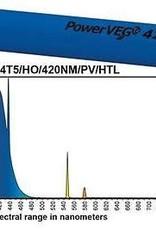 Eye Hortilux EYE HORTILUX PowerVEG Tube T5, 4', 420