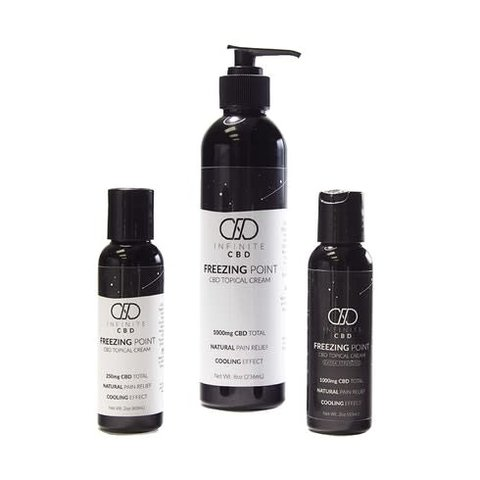 Infinite CBD Isolate CBD Balms & Lotions