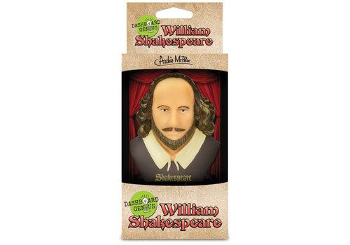 Dashboard Genius William Shakespeare