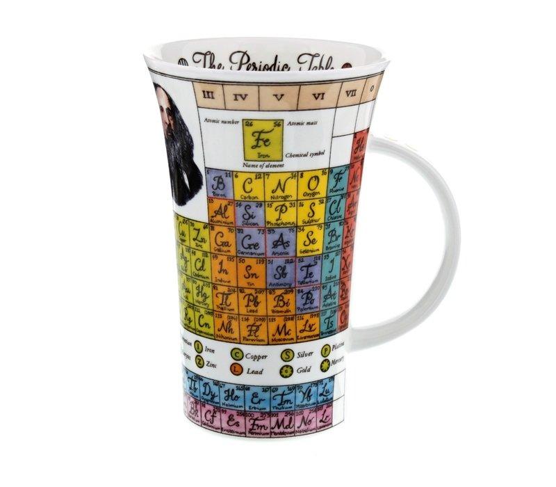 Glencoe Periodic Tables Mug