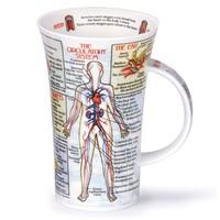 Dunoon Glencoe Bodyworks Mug