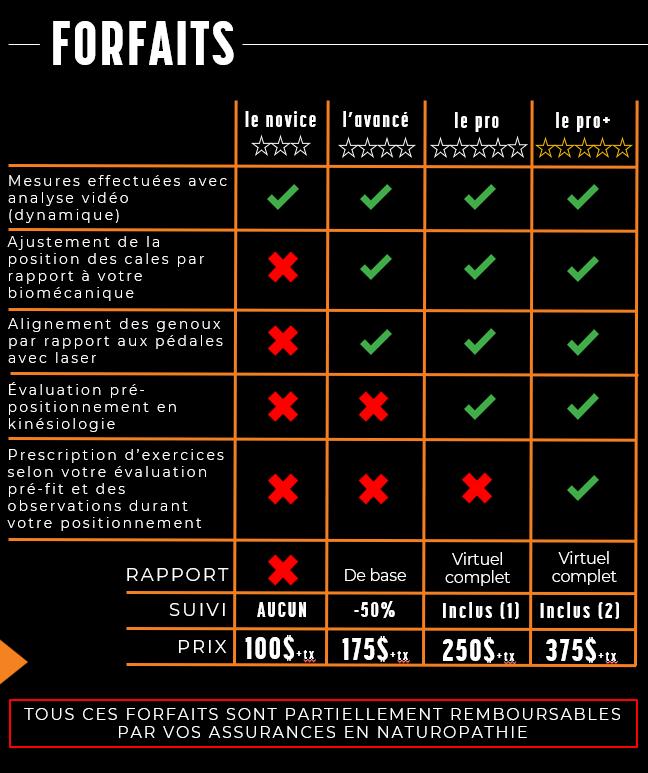 Charte positionnements
