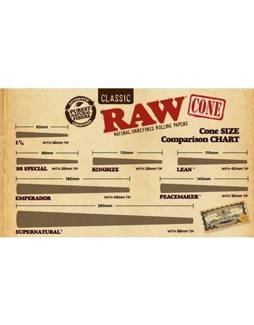 Raw Papers INFO PAGE: RAW PRE-ROLLED CONES