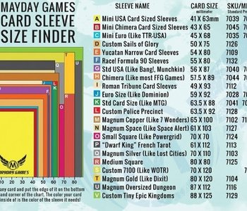 Mayday Games: Sleeve Size Finder