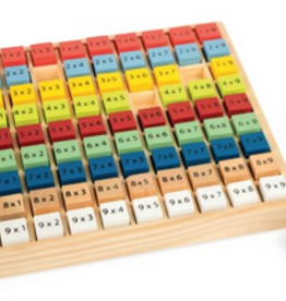 Legler colorful multiplication table
