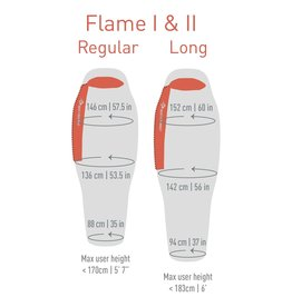 Sea to Summit Flame - FMII/35F Women's Regular