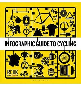 Bloomsberry USA Infographic Guide to Cycling