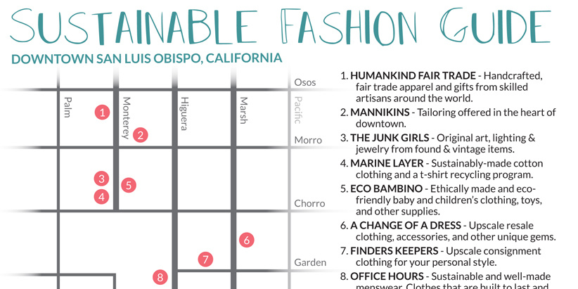 SLO Sustainable Fashion Guide