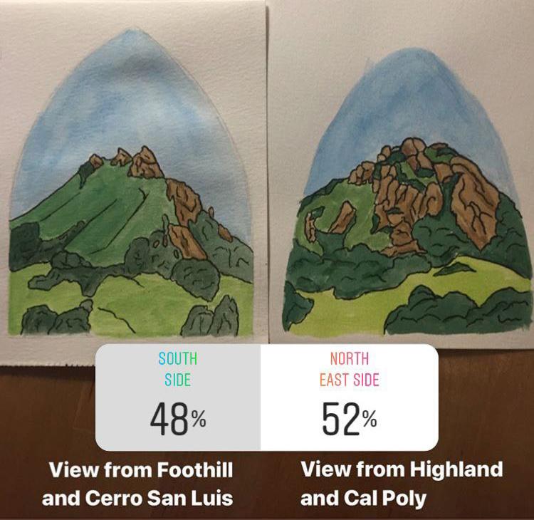 Bishop's Peak Instagram Vote