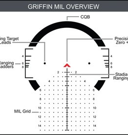 Primary Arms GLx 2.5-10x44 FFP Scope with Griffin MIL Reticle