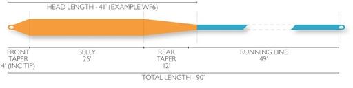 Airflo Super-DRI Bass/Muskie