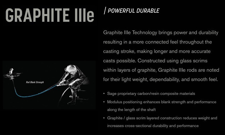 Graphite IIIe 3e Technology