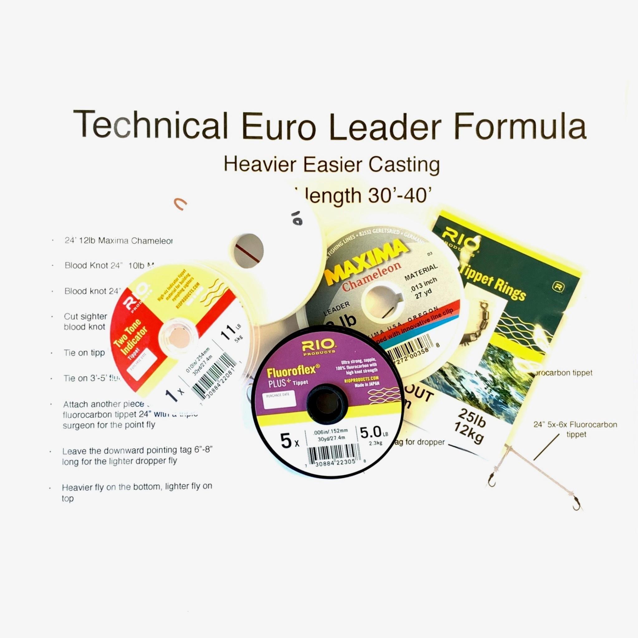 Technical Euro Leader Kits