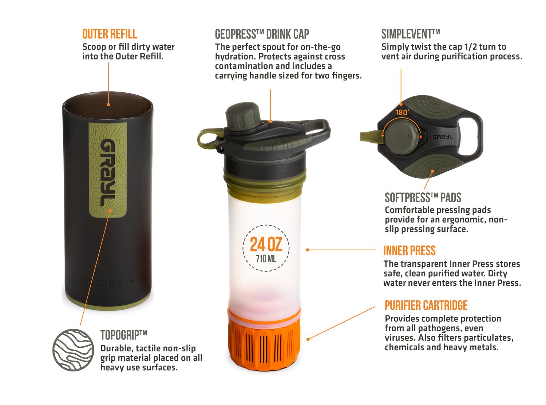 The Grayl Geopress Bottle Camo Black