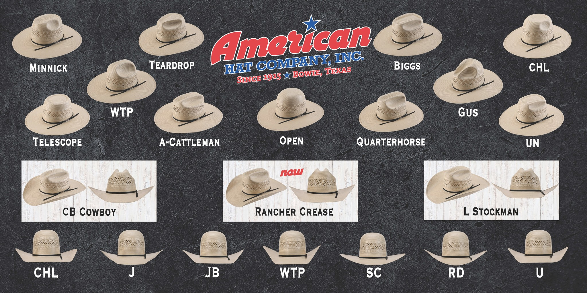 Hat Shapes