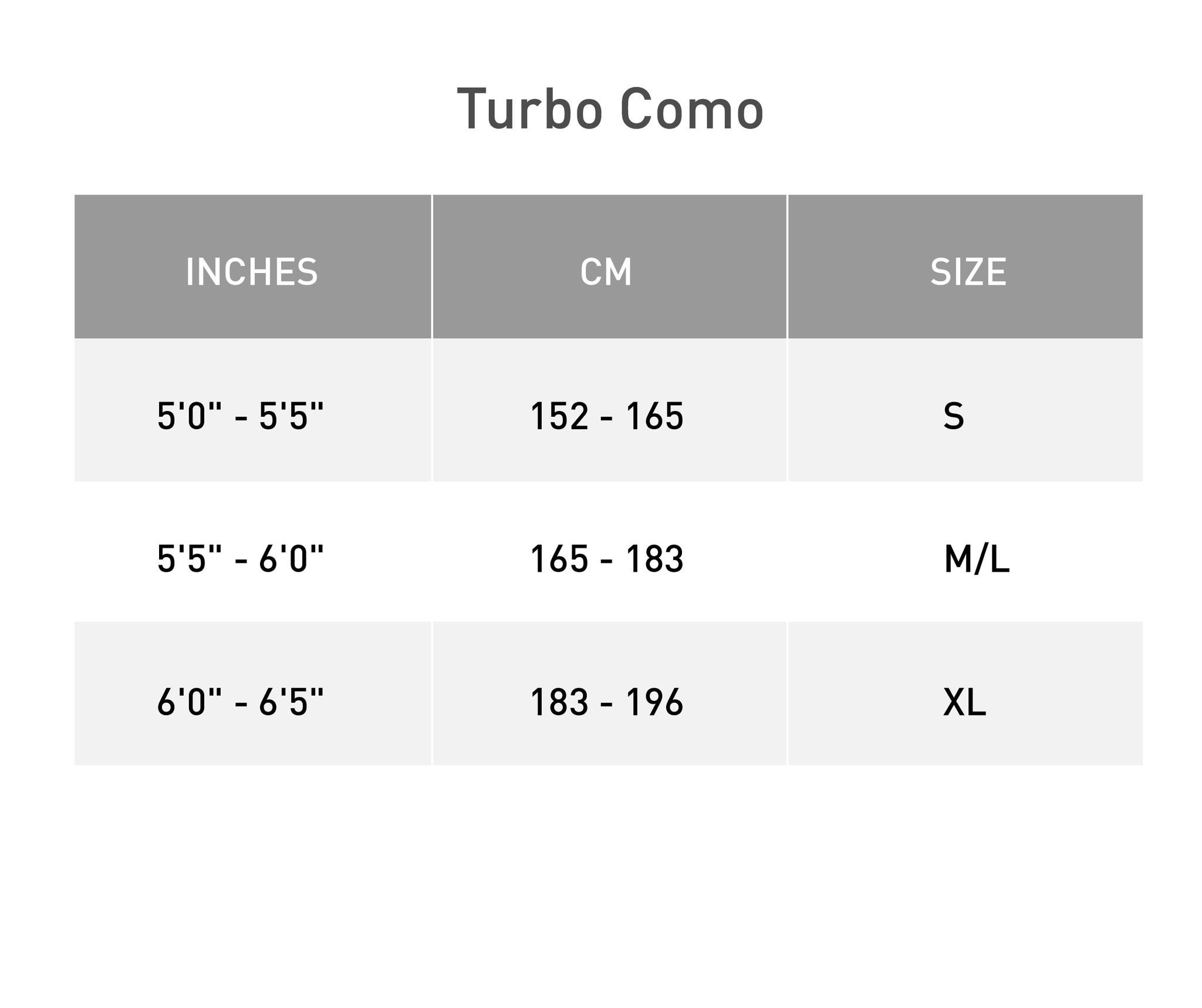 Turbo Como Size Chart