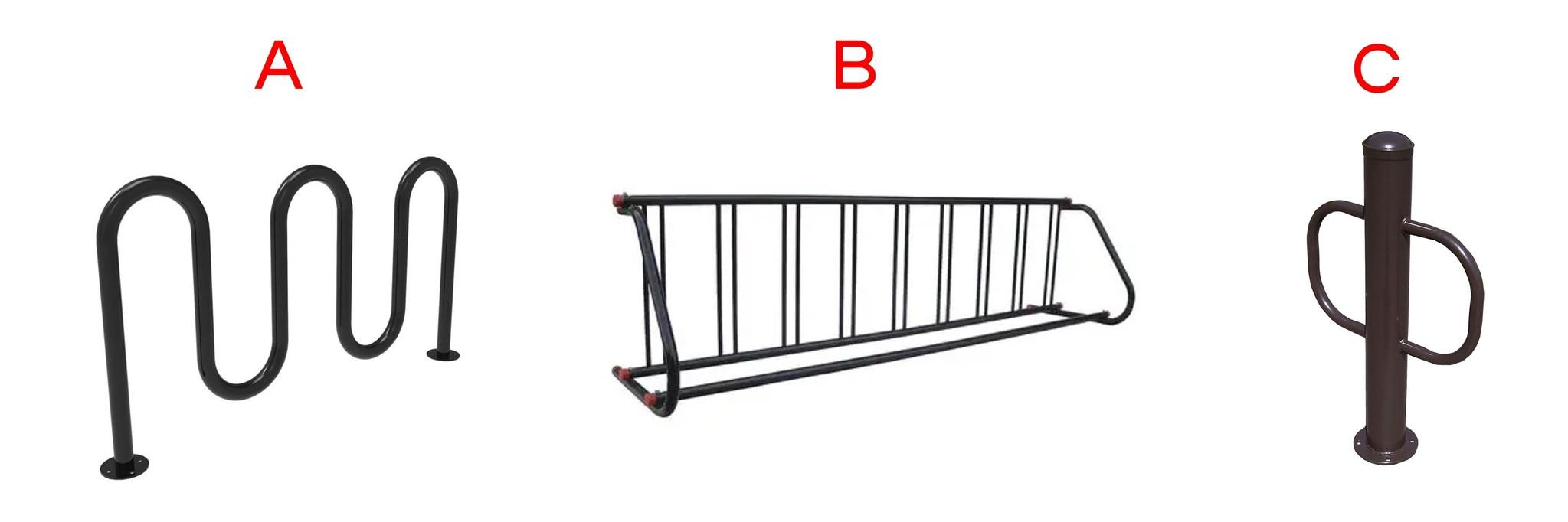 Bike Rack Types