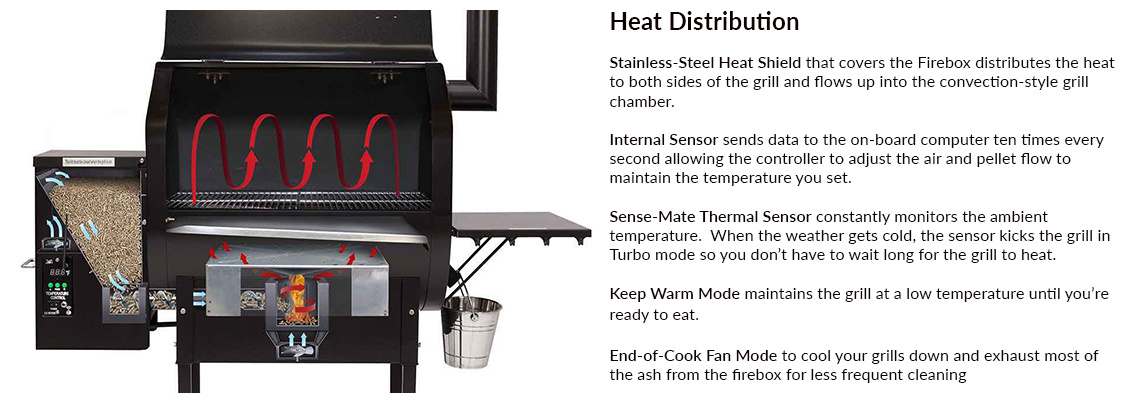 Green Mountain Grill Pellet Grill  Heat Distribution