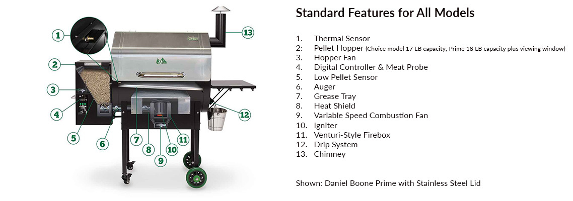 Green Mountain Grill Pellet Grill Standard Features