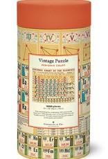 Cavallini Papers & Co. Puzzle: Periodic Table 1000 pieces