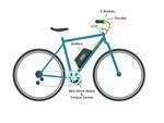 Electric Bike Outfitters (EBO) EBO® Mountaineer Mid Drive Electric Bike Kit