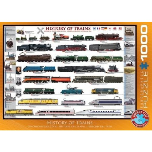 Games Puzzle History of Trains 1000 pc