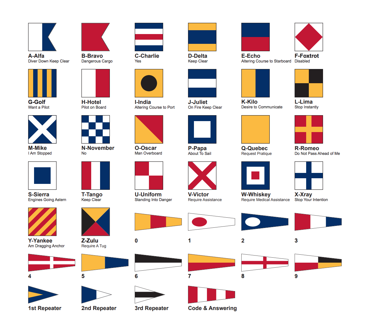 Complete Signal Flag Set with Toggles