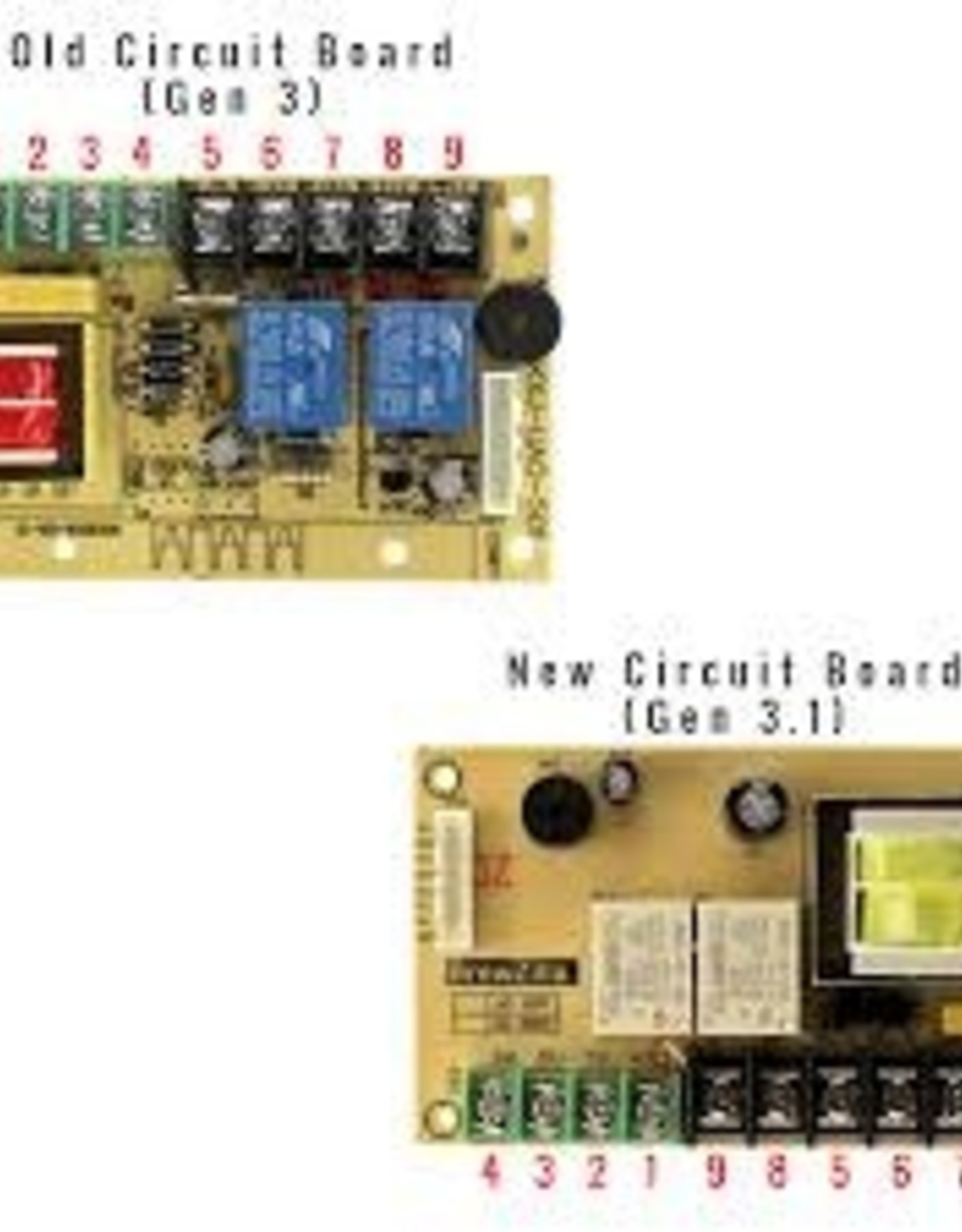 KEG LAND Replacement Main Circuit Board for 110v Robobrew/Brewzilla- Gen 3.1