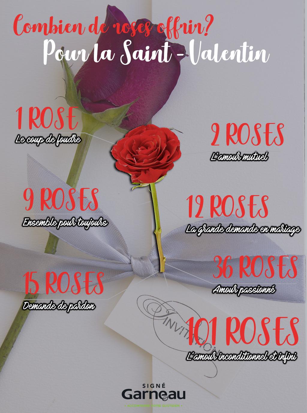 Le Nombre De Roses Pour La Saint Valentin Un Message Important